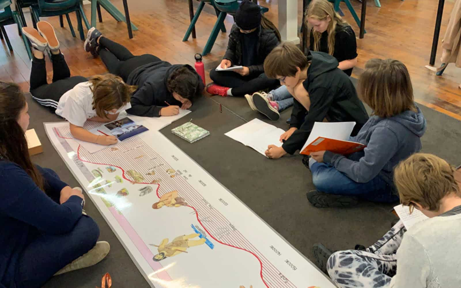 Beyond Accomplished | Expanding Horizons in Term 3 – Upper Primary Program