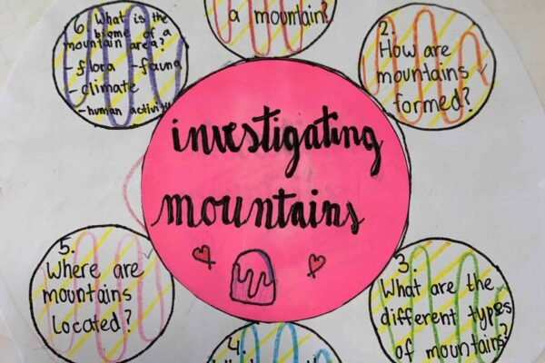 Investigating Mountains